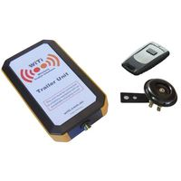 WITI Anti Theft System for Caravans
